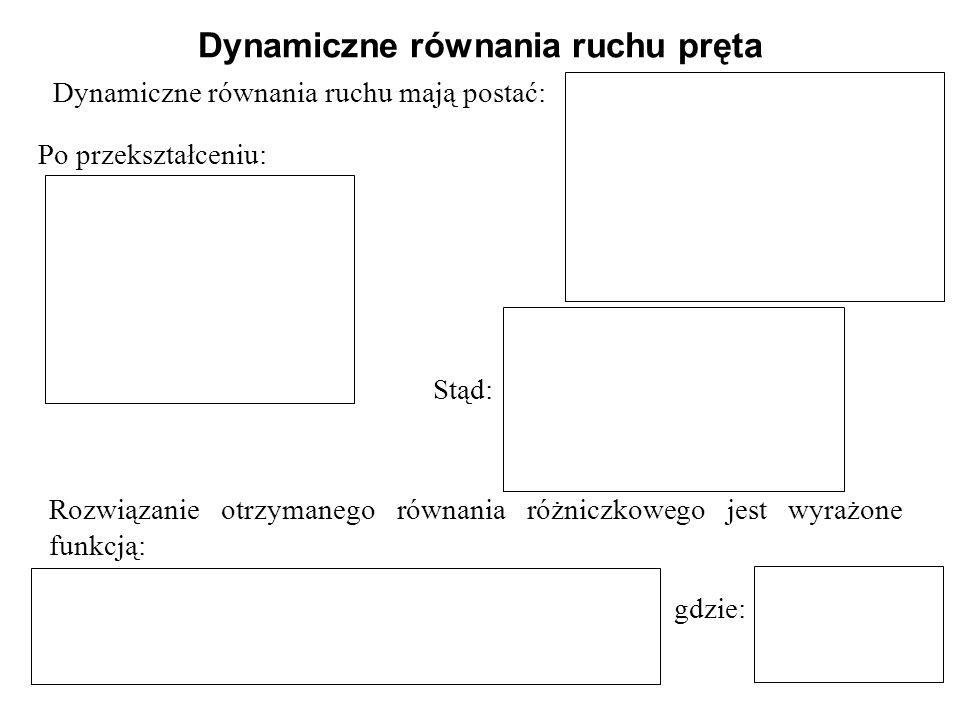 Dynamiczne równania ruchu pręta