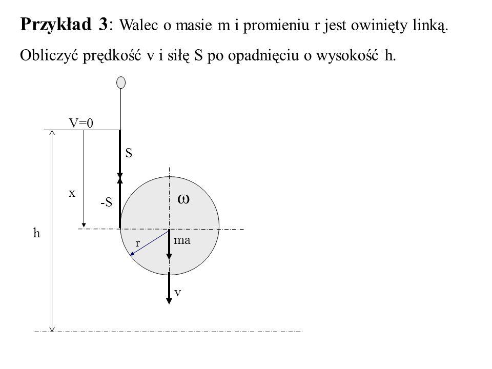 Przykład 3: Walec o masie m i promieniu r jest owinięty linką.