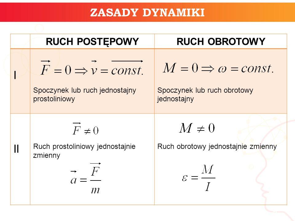 ZASADY DYNAMIKI I II informatyka + RUCH POSTĘPOWY RUCH OBROTOWY