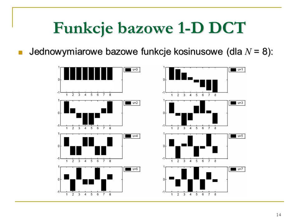 Funkcje bazowe 1-D DCT Jednowymiarowe bazowe funkcje kosinusowe (dla N = 8):