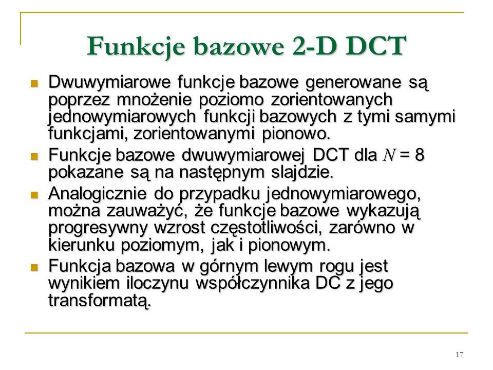 Funkcje bazowe 2-D DCT