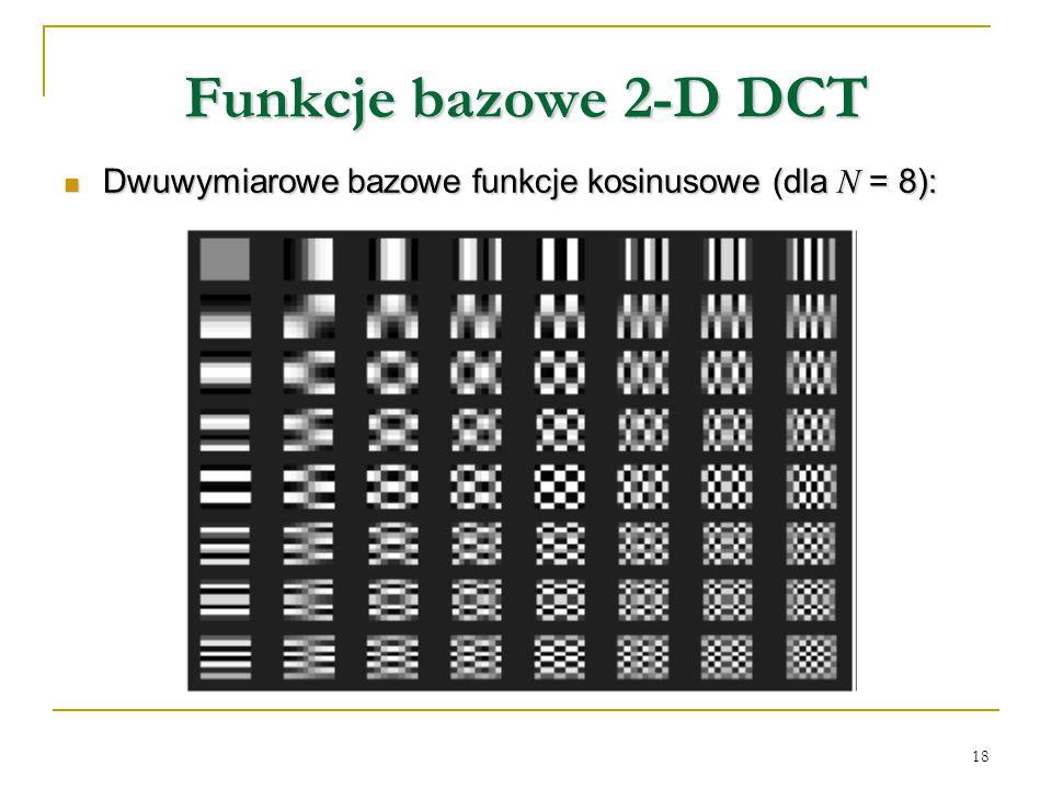 Funkcje bazowe 2-D DCT Dwuwymiarowe bazowe funkcje kosinusowe (dla N = 8):