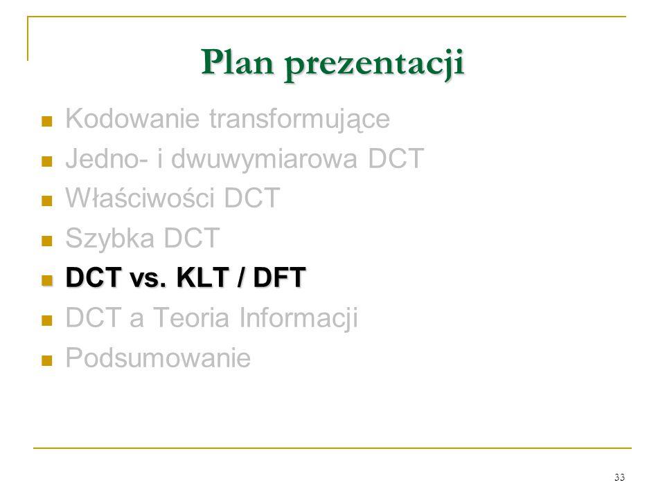 Plan prezentacji Kodowanie transformujące Jedno- i dwuwymiarowa DCT
