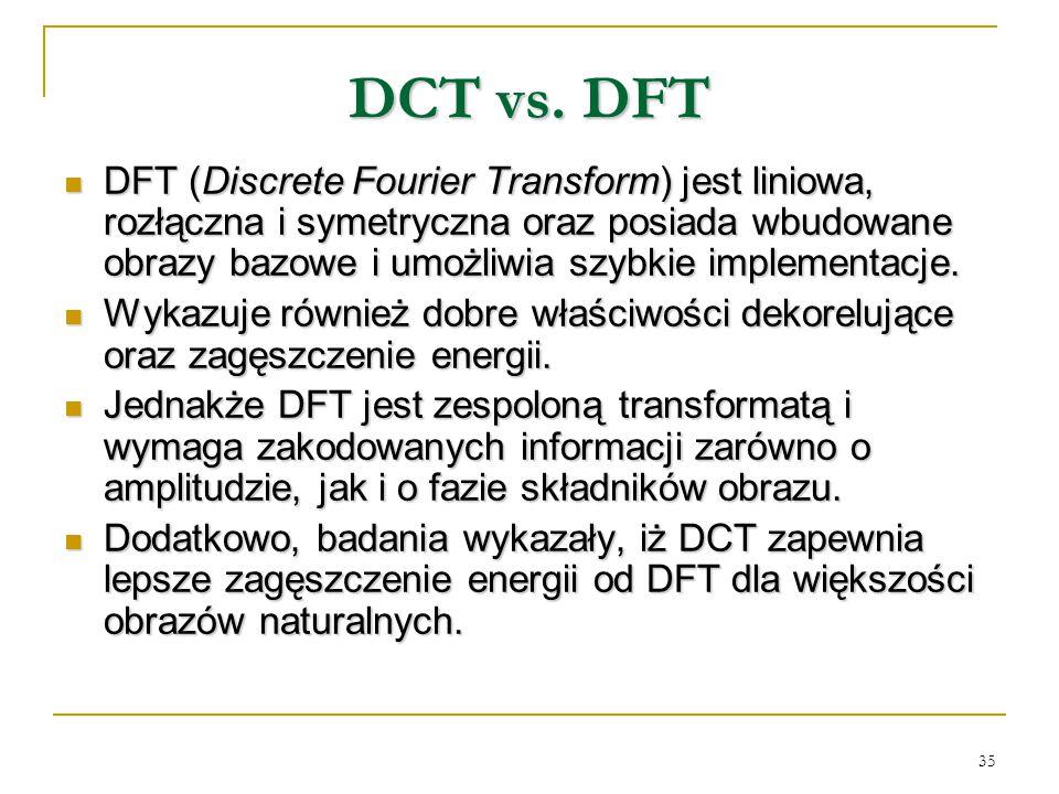DCT vs. DFT