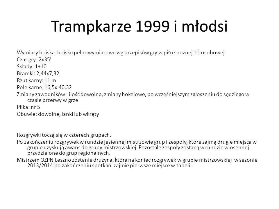 Trampkarze 1999 i młodsi