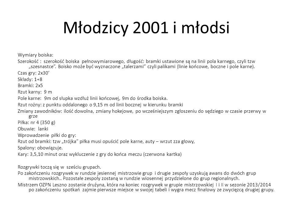 Młodzicy 2001 i młodsi