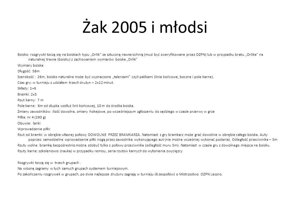 Żak 2005 i młodsi