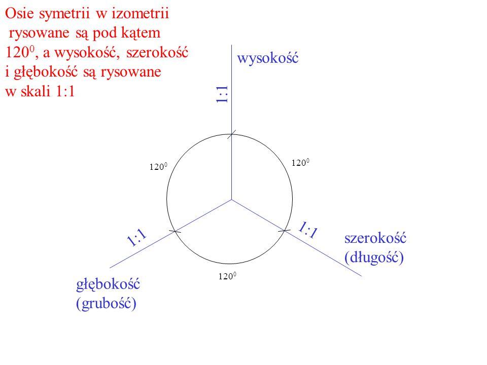 Osie symetrii w izometrii rysowane są pod kątem