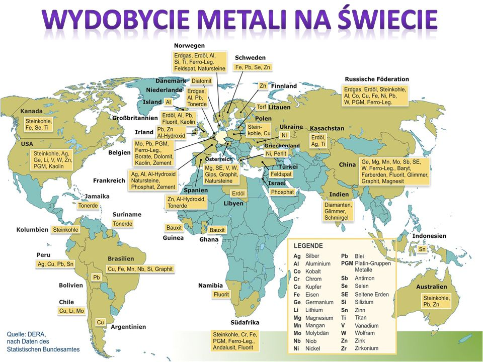 Wydobycie Metali Na Świecie