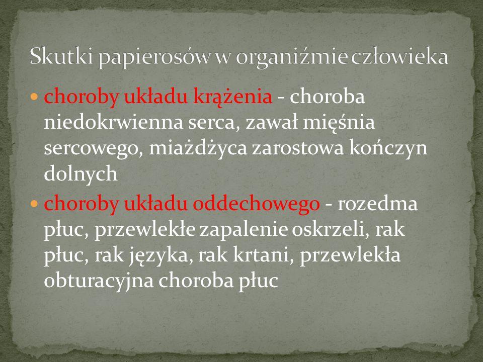 Skutki papierosów w organiźmie człowieka