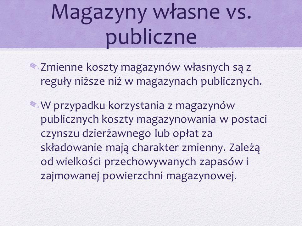 Magazyny własne vs. publiczne