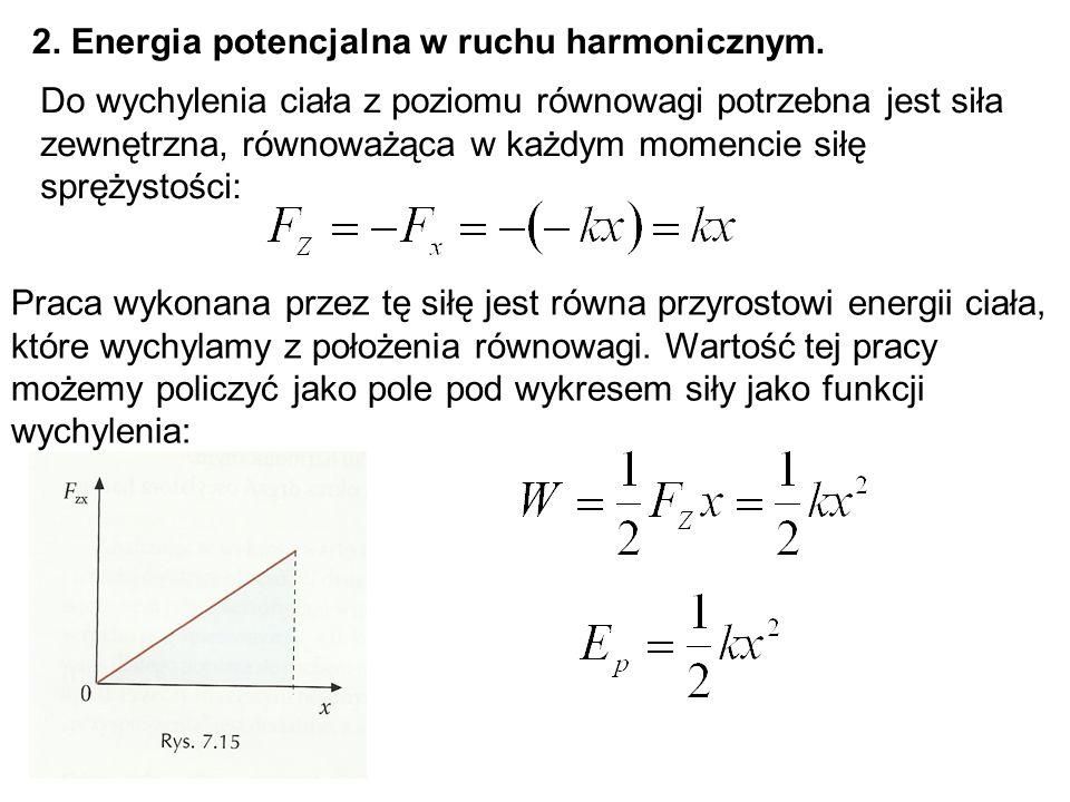 2. Energia potencjalna w ruchu harmonicznym.