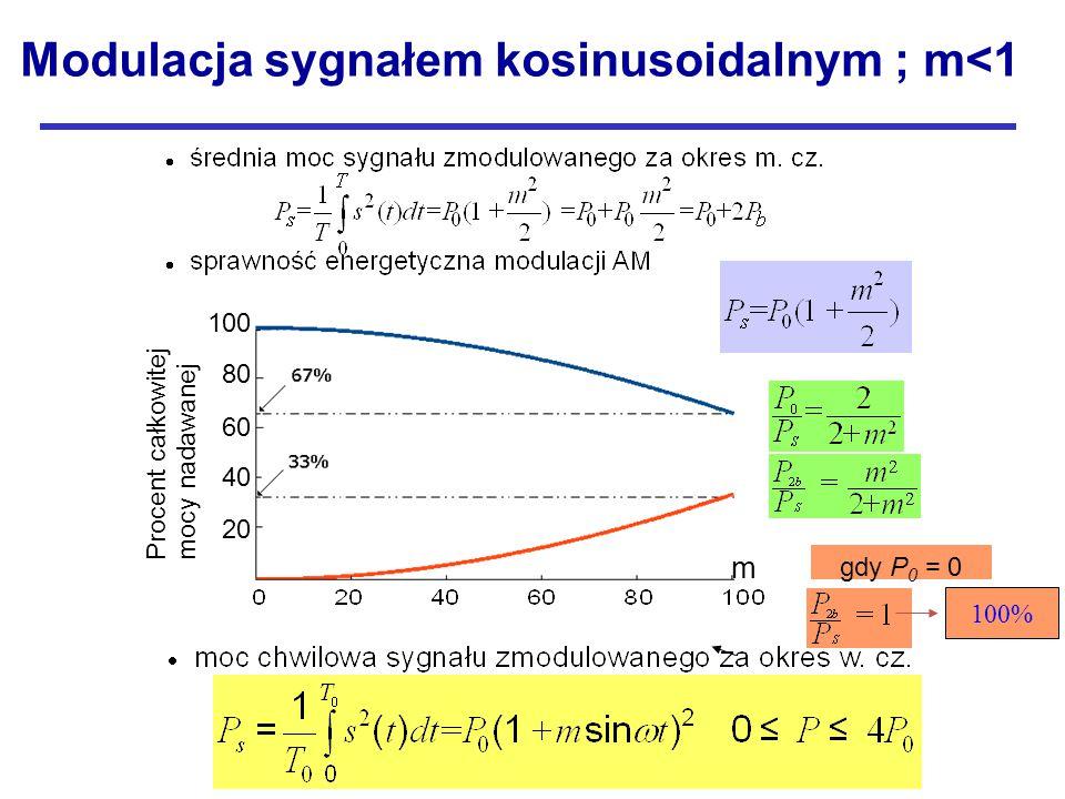 Modulacja sygnałem kosinusoidalnym ; m<1