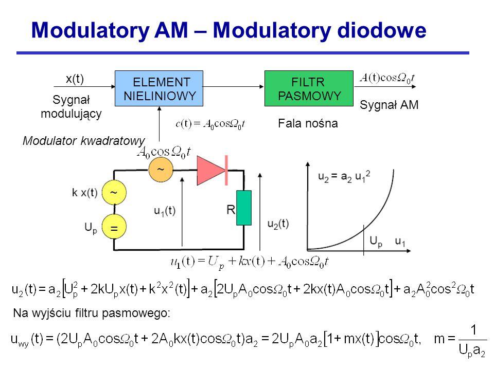 Modulatory AM – Modulatory diodowe