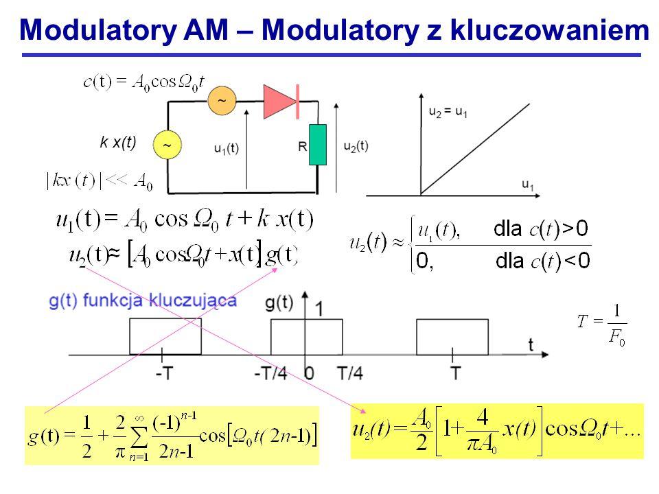 Modulatory AM – Modulatory z kluczowaniem