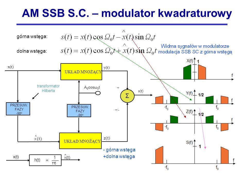 AM SSB S.C. – modulator kwadraturowy
