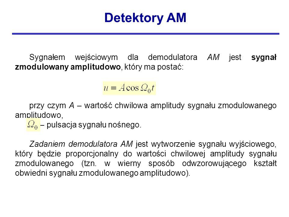 Sygnałem wejściowym dla demodulatora AM jest sygnał zmodulowany amplitudowo, który ma postać:
