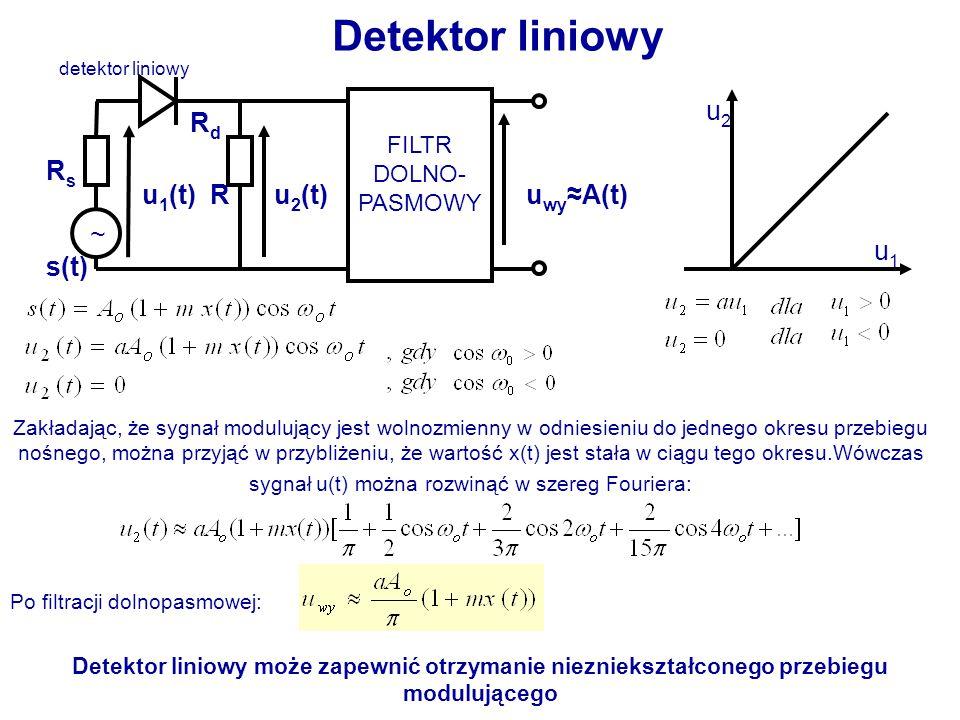 Detektor liniowy ~ R Rs Rd s(t) u1(t) u2(t) uwy≈A(t) u2 u1 FILTR
