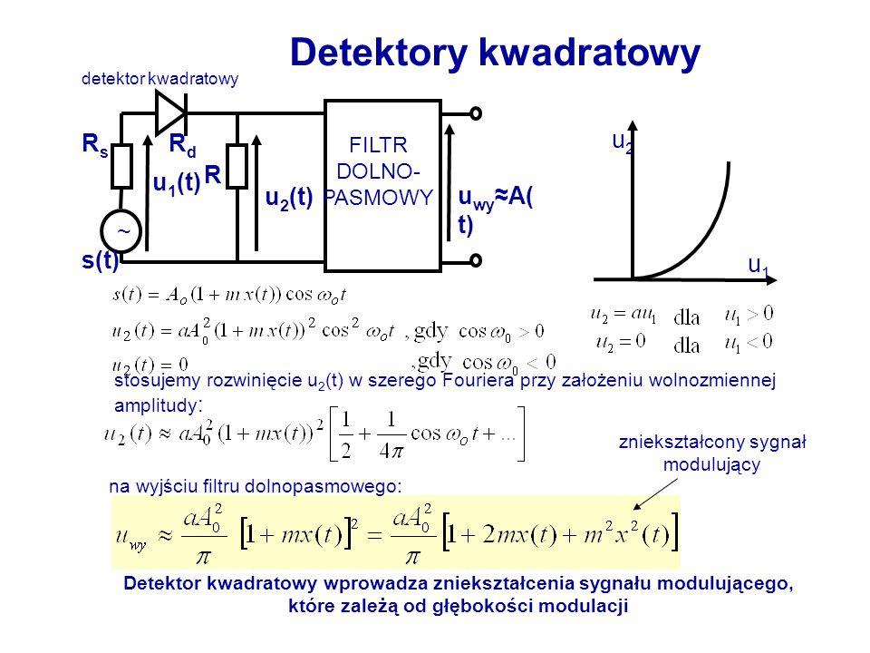 Detektory kwadratowy ~ Rs s(t) Rd u2(t) uwy≈A(t) R u1(t) u2 u1 FILTR