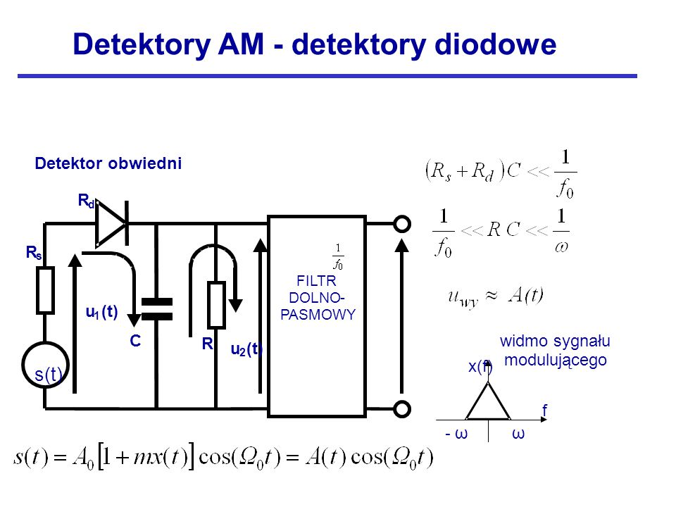 Detektory AM - detektory diodowe
