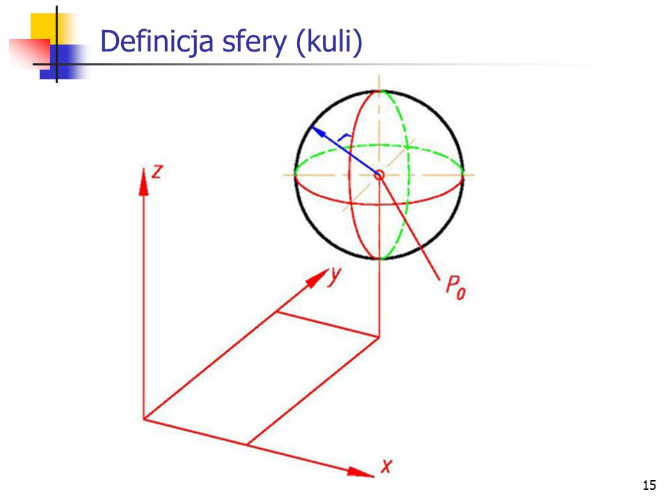 Definicja sfery (kuli)