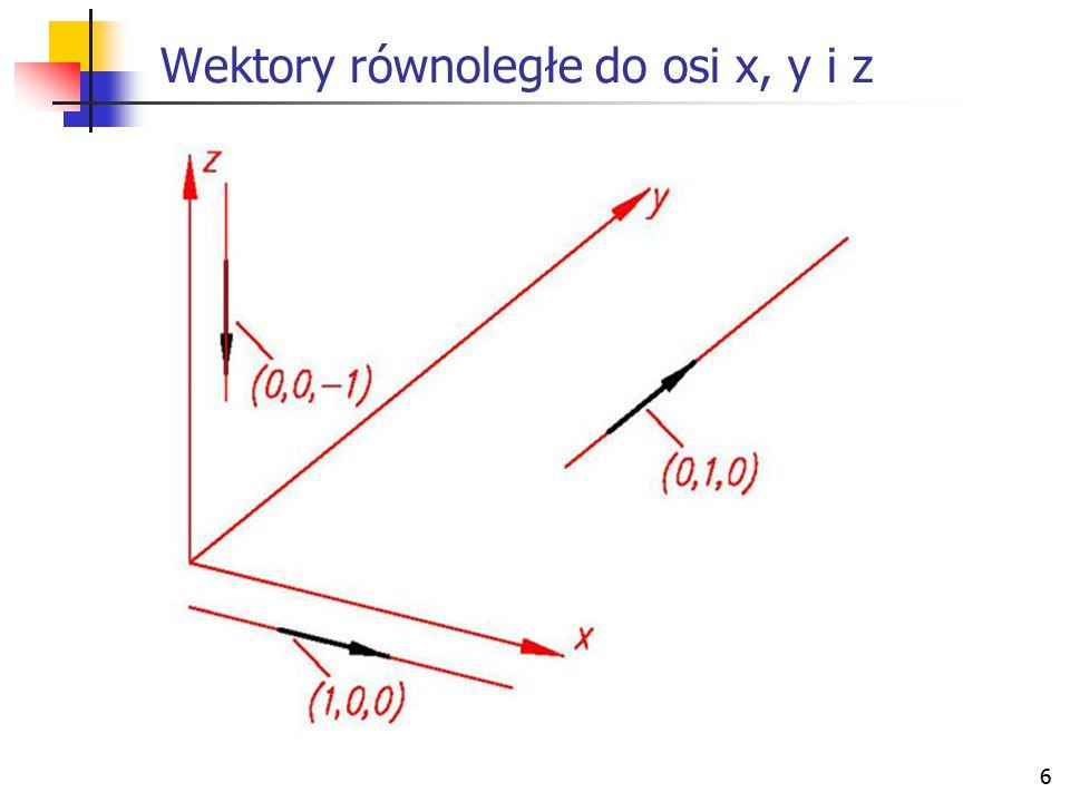 Wektory równoległe do osi x, y i z