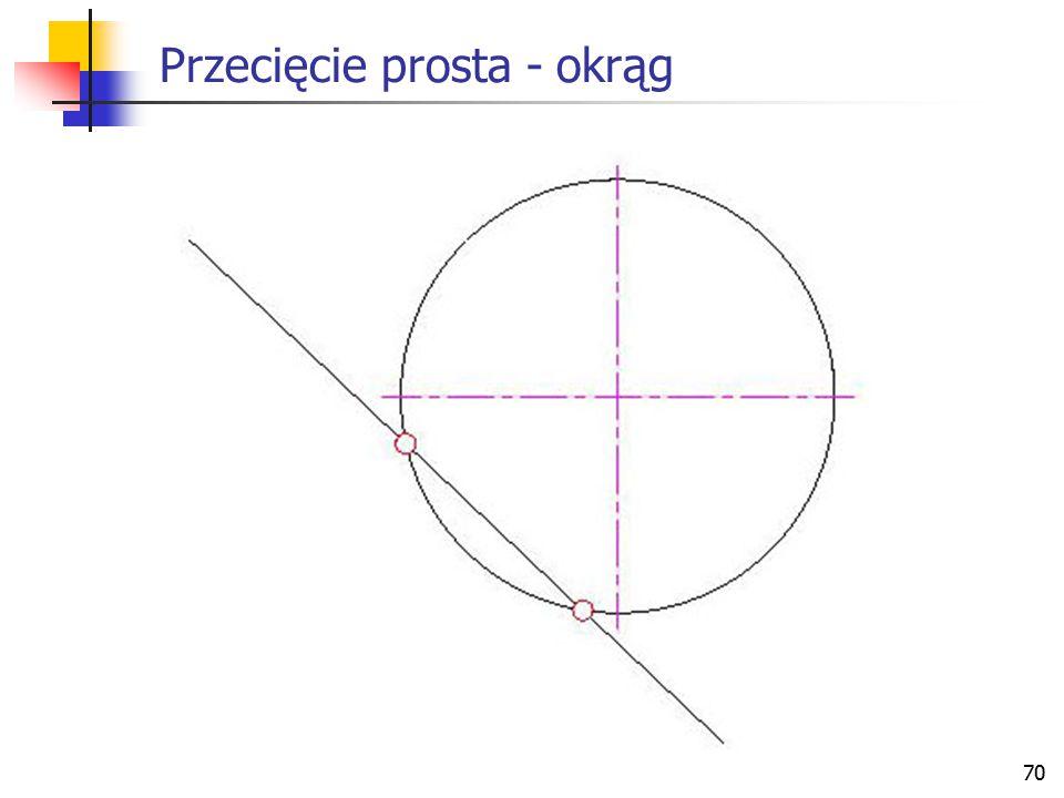 Przecięcie prosta - okrąg
