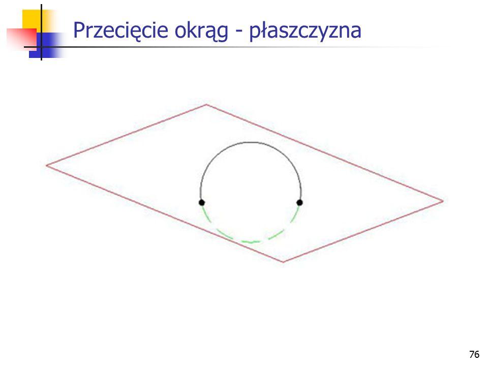 Przecięcie okrąg - płaszczyzna