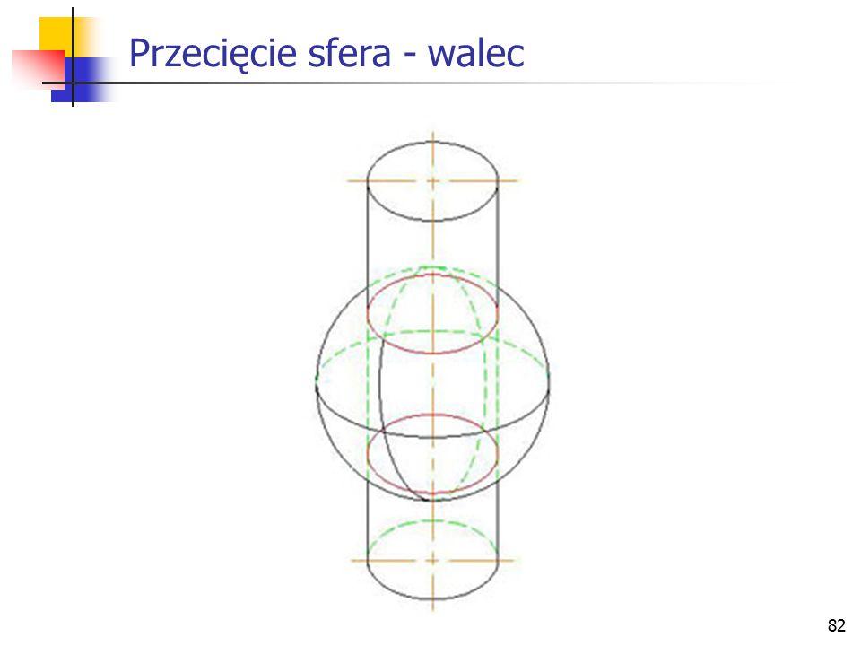 Przecięcie sfera - walec