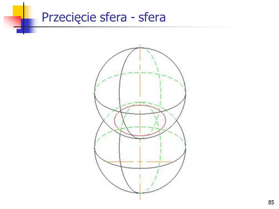 Przecięcie sfera - sfera