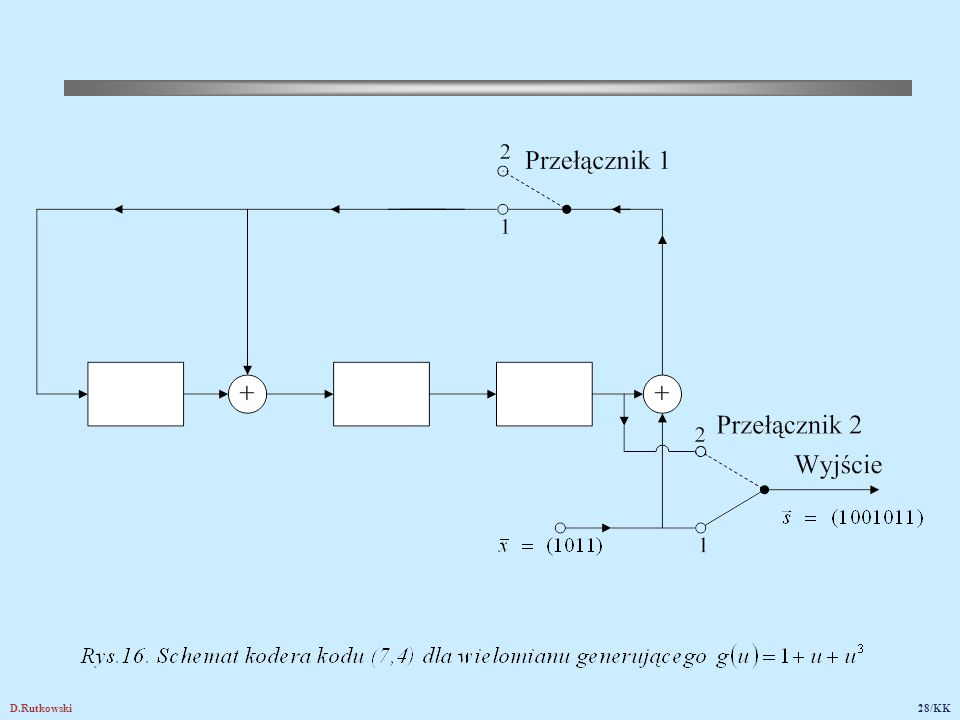 18. Detekcja i/lub korekcja błędów za pomocą rejestru przesuwnego (n‑k)‑stopniowego