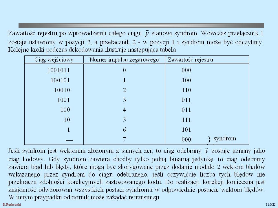 19.1. Format ciągów kodowych