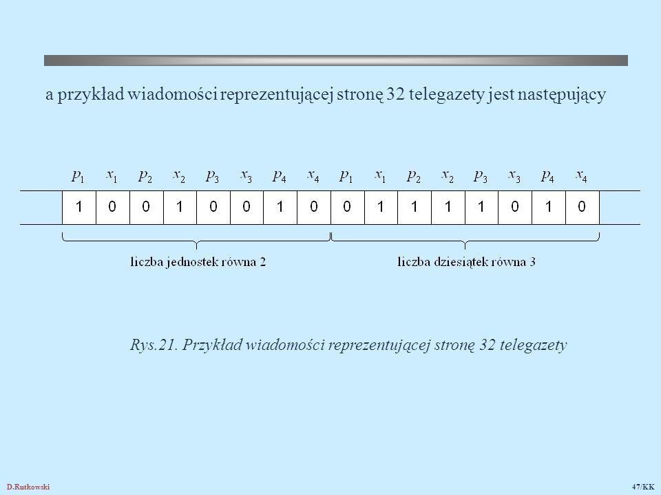 20. Niektóre popularne kody cykliczne