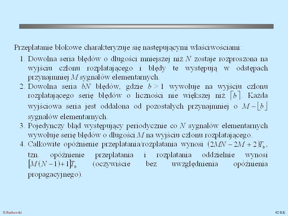 22. Kody Reeda-Solomona D.Rutkowski