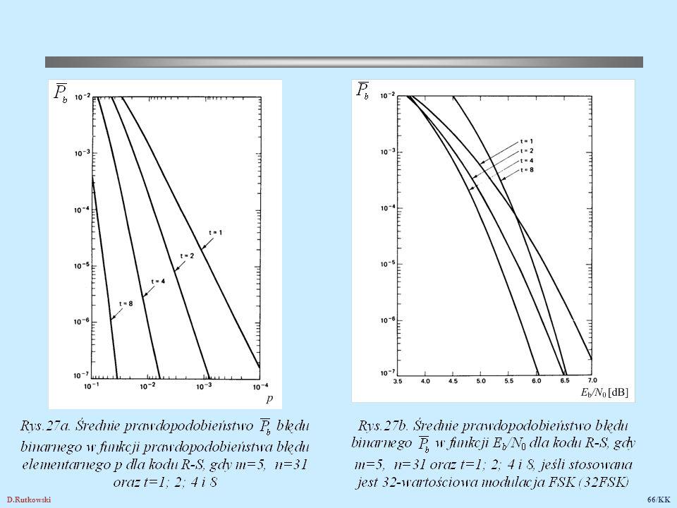 23. Efektywność detekcyjnych kodów cyklicznych