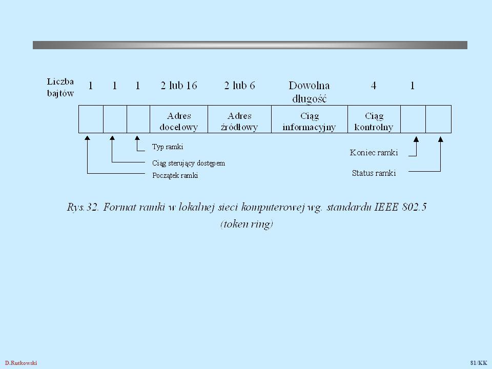 24.3. Przykłady zastosowań kodów łączonych