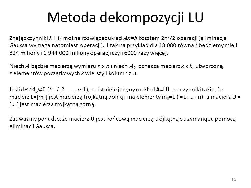 Metoda dekompozycji LU