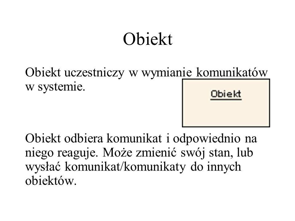 Obiekt Obiekt uczestniczy w wymianie komunikatów w systemie.