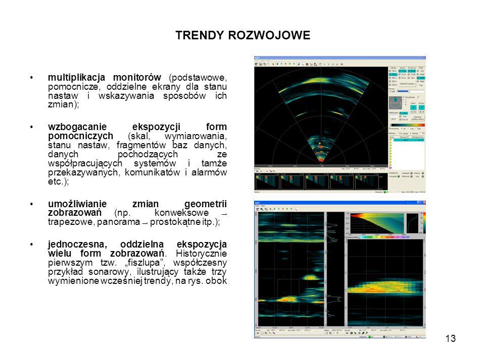 TRENDY ROZWOJOWE multiplikacja monitorów (podstawowe, pomocnicze, oddzielne ekrany dla stanu nastaw i wskazywania sposobów ich zmian);