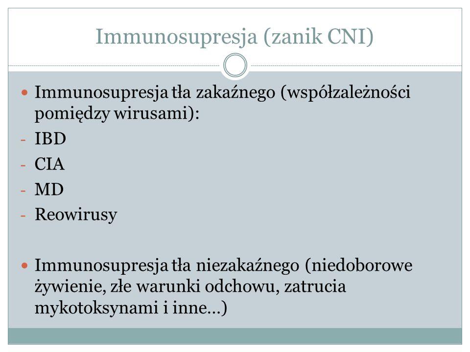 Immunosupresja (zanik CNI)