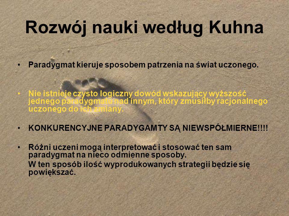 Rozwój nauki według Kuhna