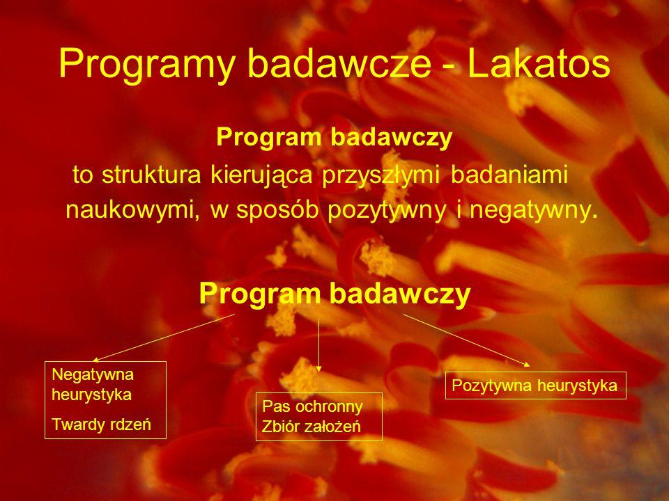 Programy badawcze - Lakatos