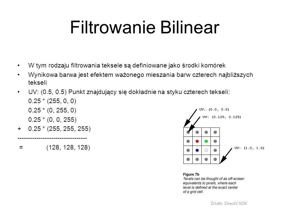 Filtrowanie Bilinear W tym rodzaju filtrowania teksele są definiowane jako środki komórek.