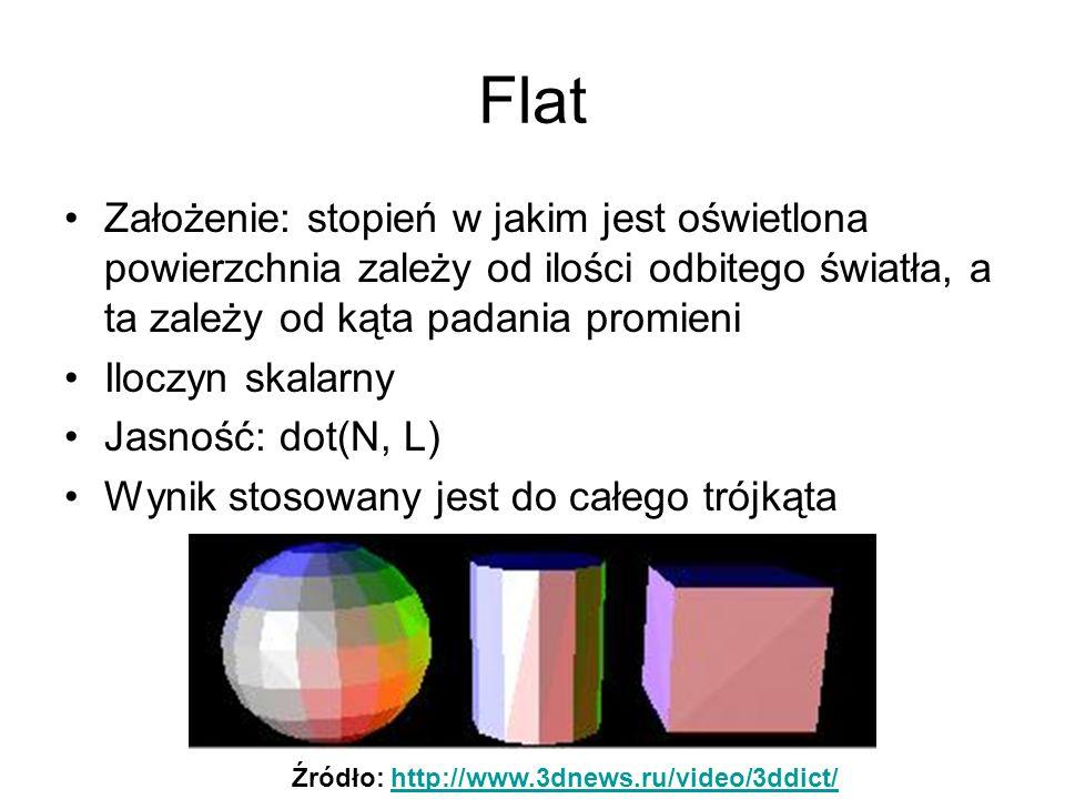 Flat Założenie: stopień w jakim jest oświetlona powierzchnia zależy od ilości odbitego światła, a ta zależy od kąta padania promieni.