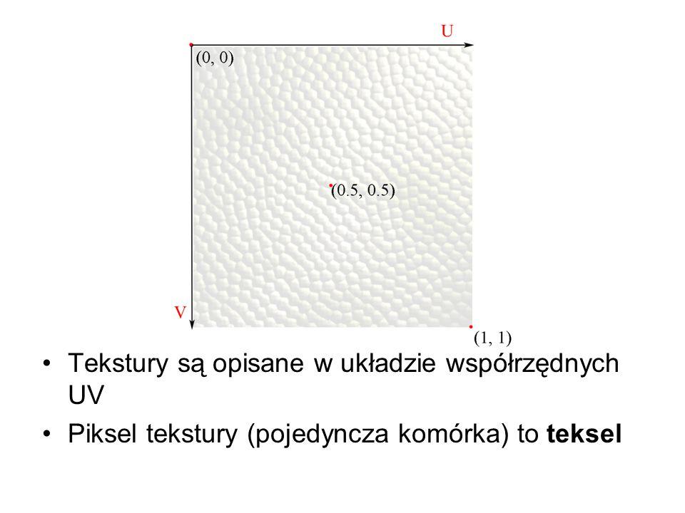 Tekstury są opisane w układzie współrzędnych UV