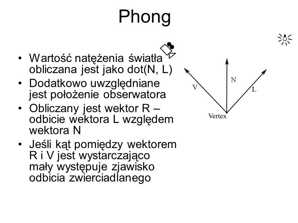 Phong Wartość natężenia światła obliczana jest jako dot(N, L)