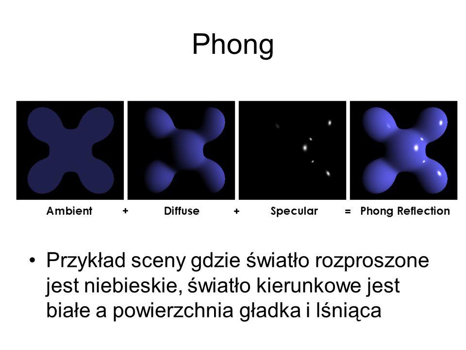 Phong Przykład sceny gdzie światło rozproszone jest niebieskie, światło kierunkowe jest białe a powierzchnia gładka i lśniąca.