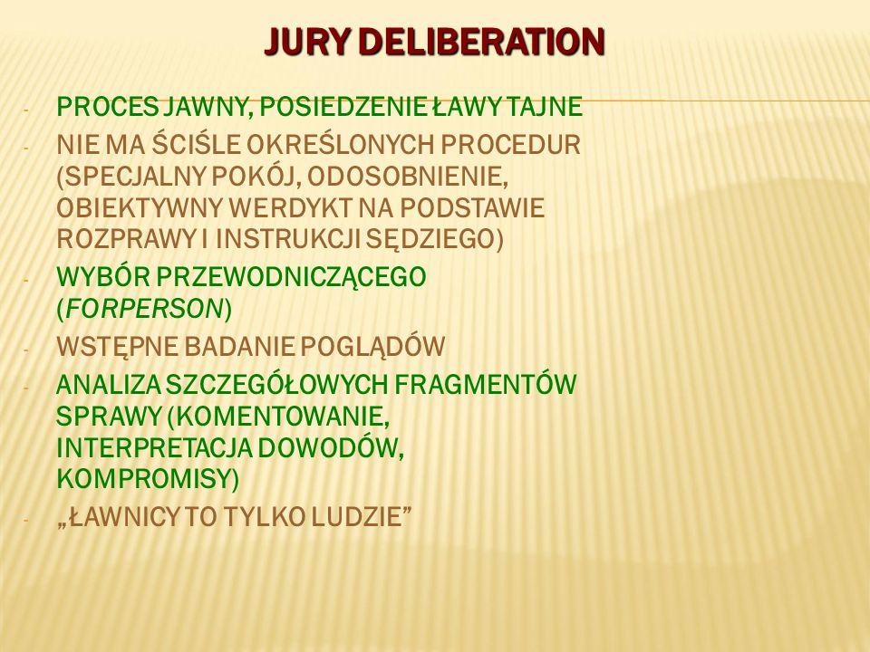 JURY DELIBERATION PROCES JAWNY, POSIEDZENIE ŁAWY TAJNE