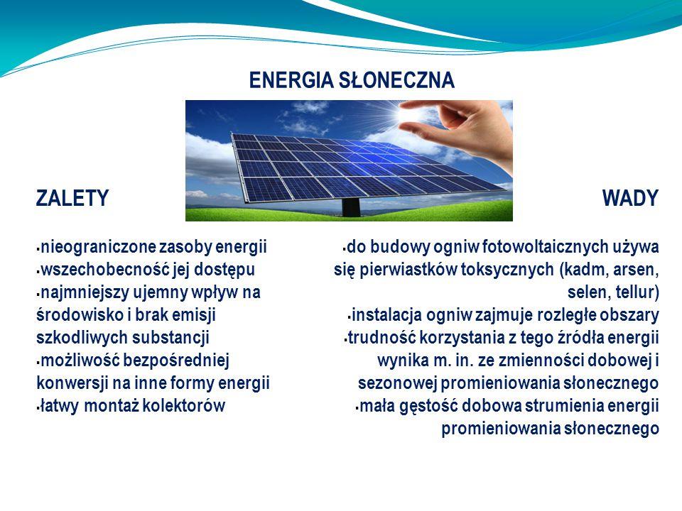 ENERGIA SŁONECZNA ZALETY WADY nieograniczone zasoby energii