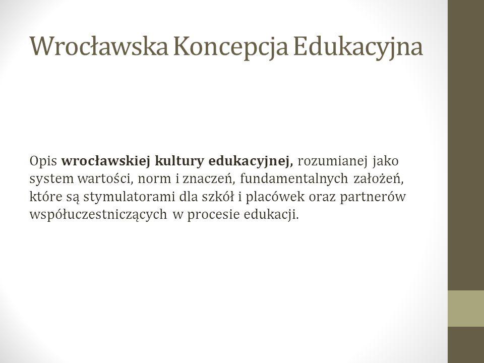 Wrocławska Koncepcja Edukacyjna